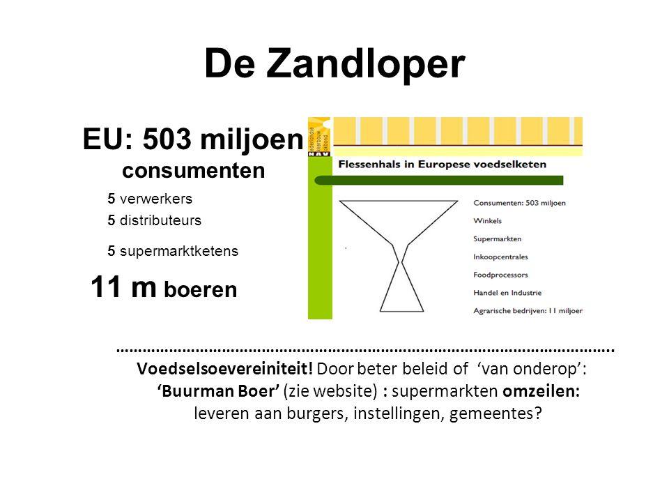 De Zandloper EU: 503 miljoen consumenten 11 m boeren