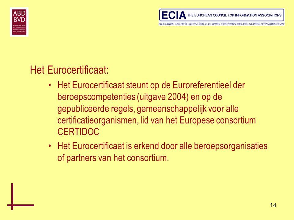 Het Eurocertificaat: