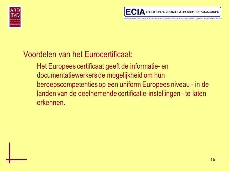 Voordelen van het Eurocertificaat: