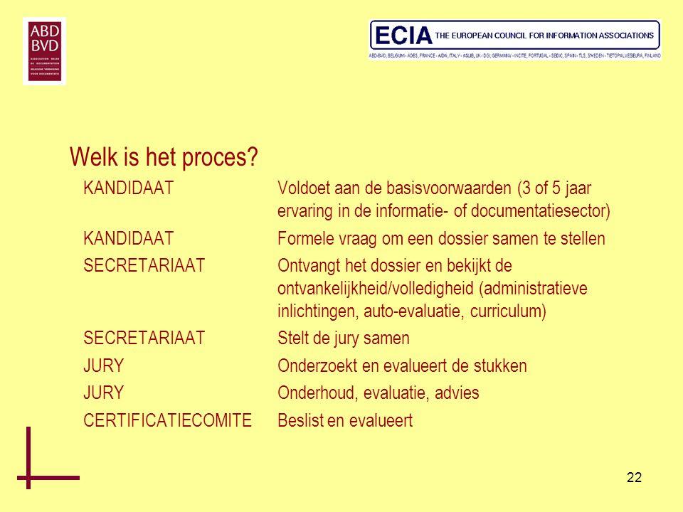 Welk is het proces KANDIDAAT Voldoet aan de basisvoorwaarden (3 of 5 jaar ervaring in de informatie- of documentatiesector)