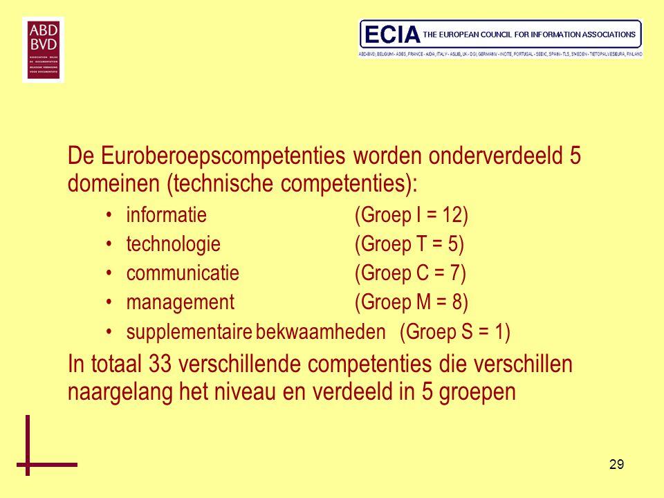 De Euroberoepscompetenties worden onderverdeeld 5 domeinen (technische competenties):