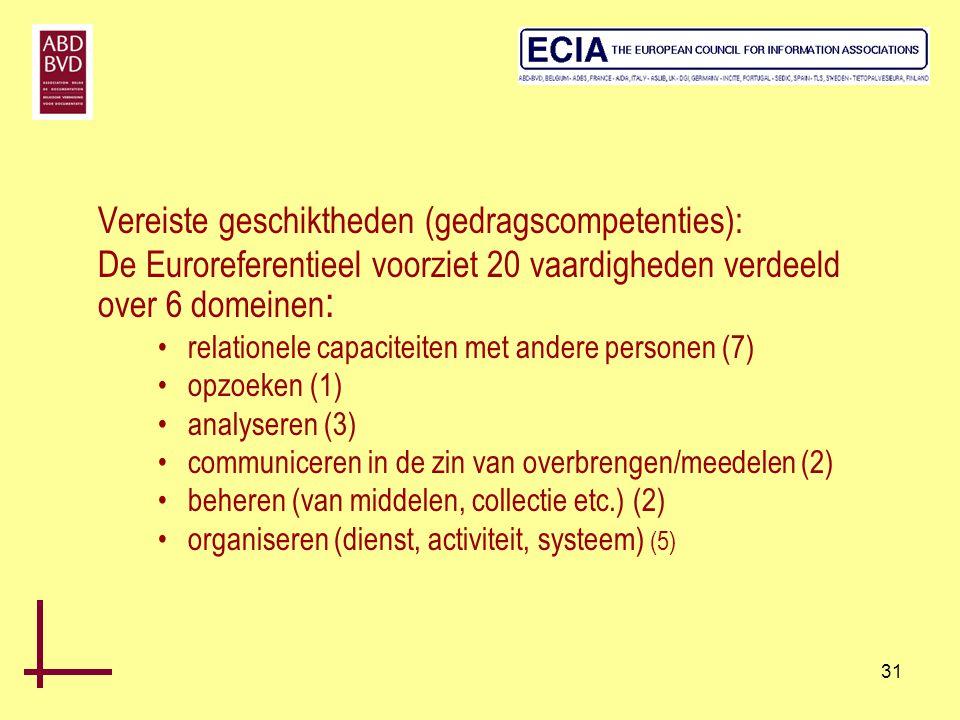 Vereiste geschiktheden (gedragscompetenties):