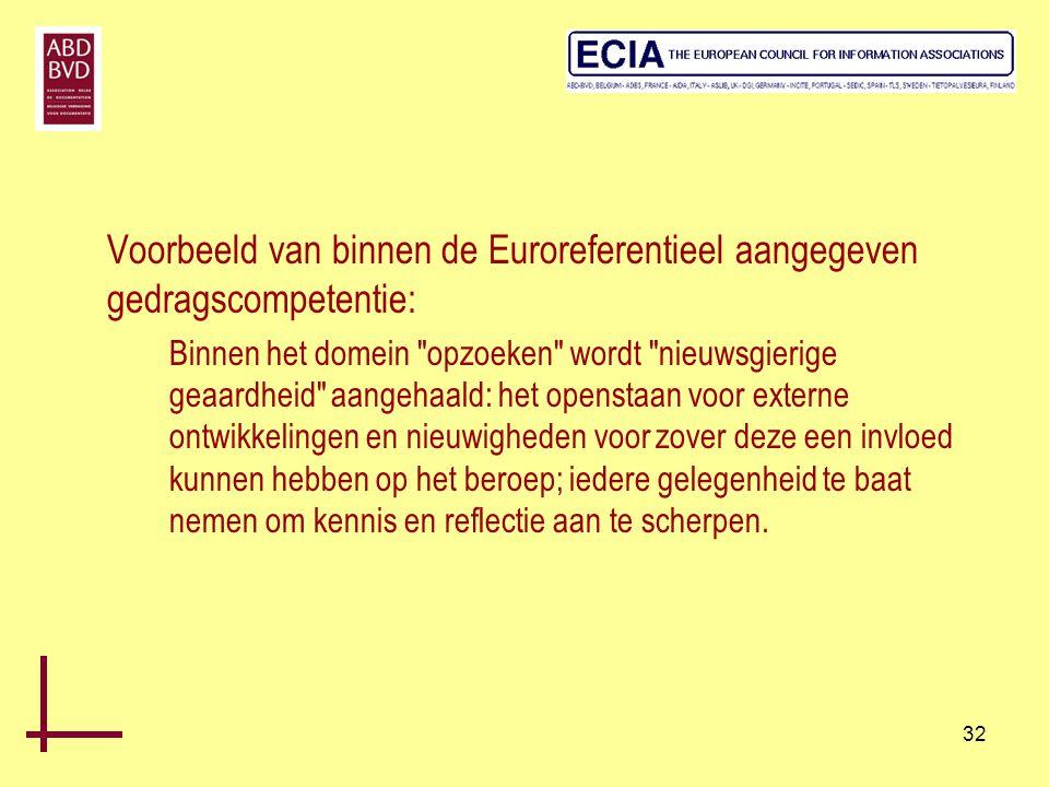 Voorbeeld van binnen de Euroreferentieel aangegeven gedragscompetentie: