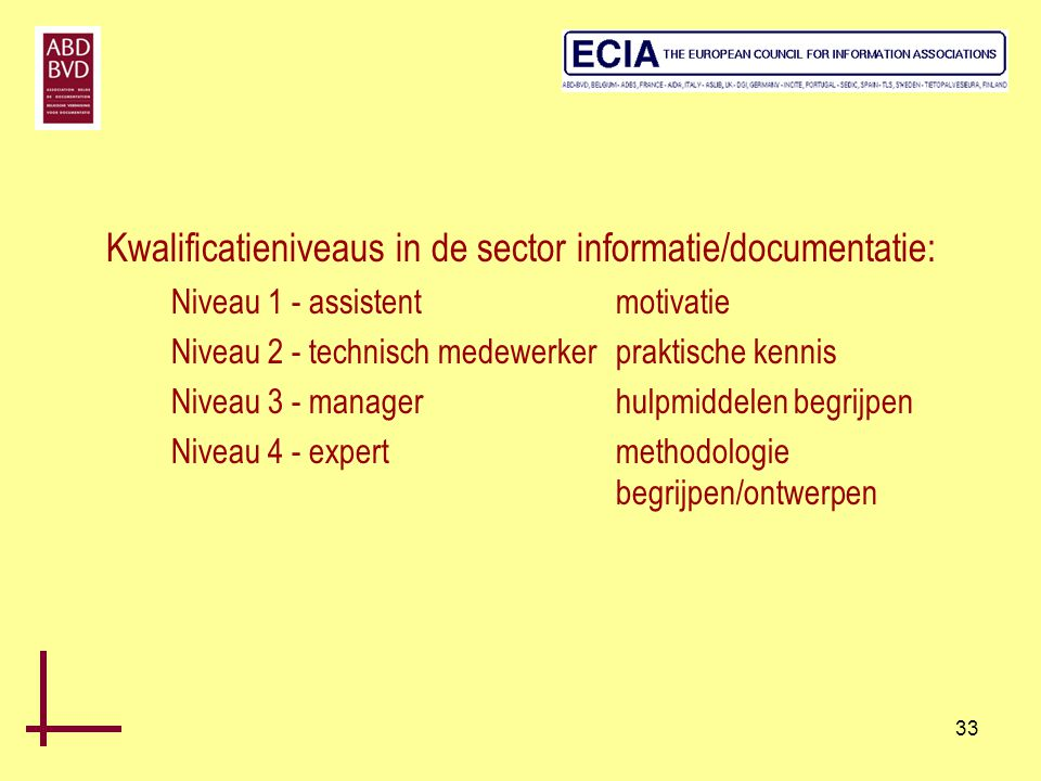 Kwalificatieniveaus in de sector informatie/documentatie:
