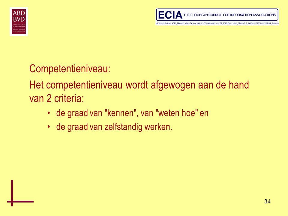 Het competentieniveau wordt afgewogen aan de hand van 2 criteria: