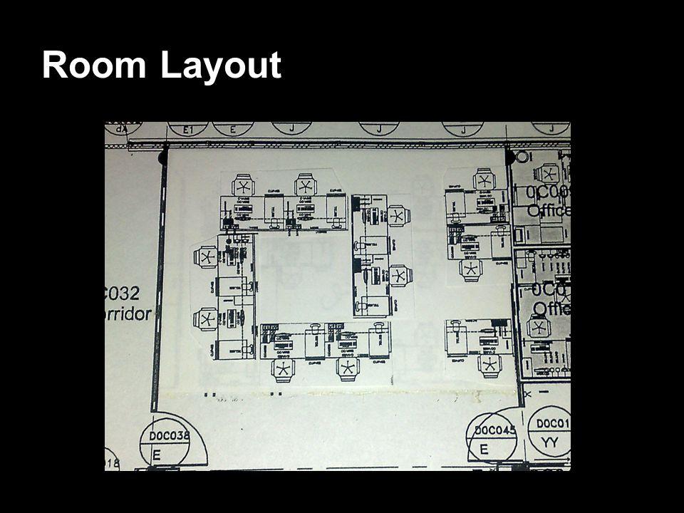 Room Layout Dit is eigenlijk oude informatie we zijn recent verhuisd