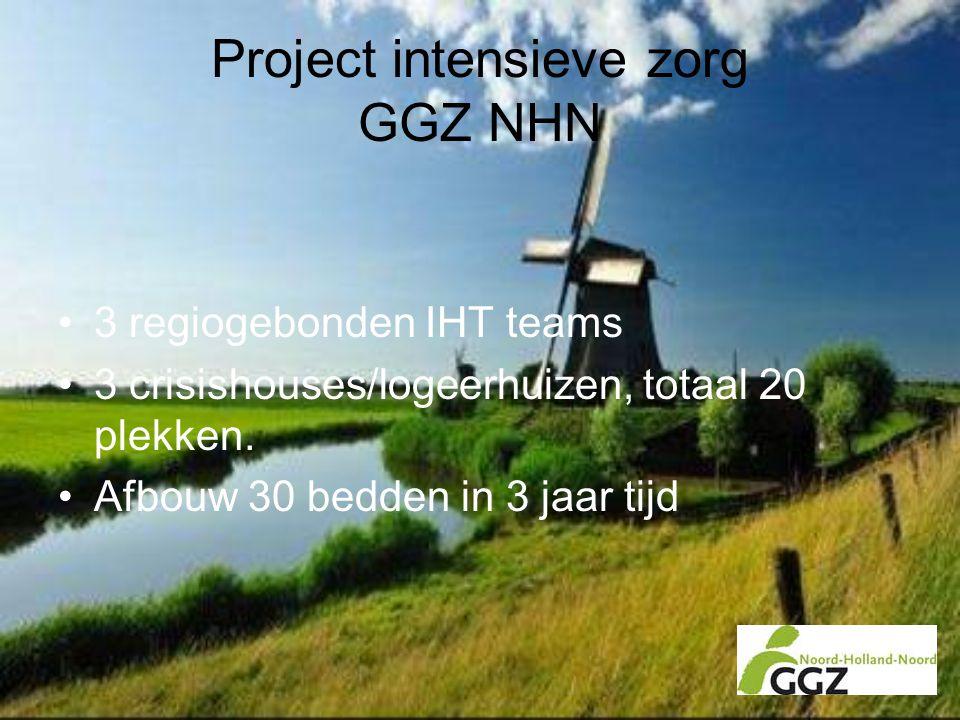 Project intensieve zorg GGZ NHN