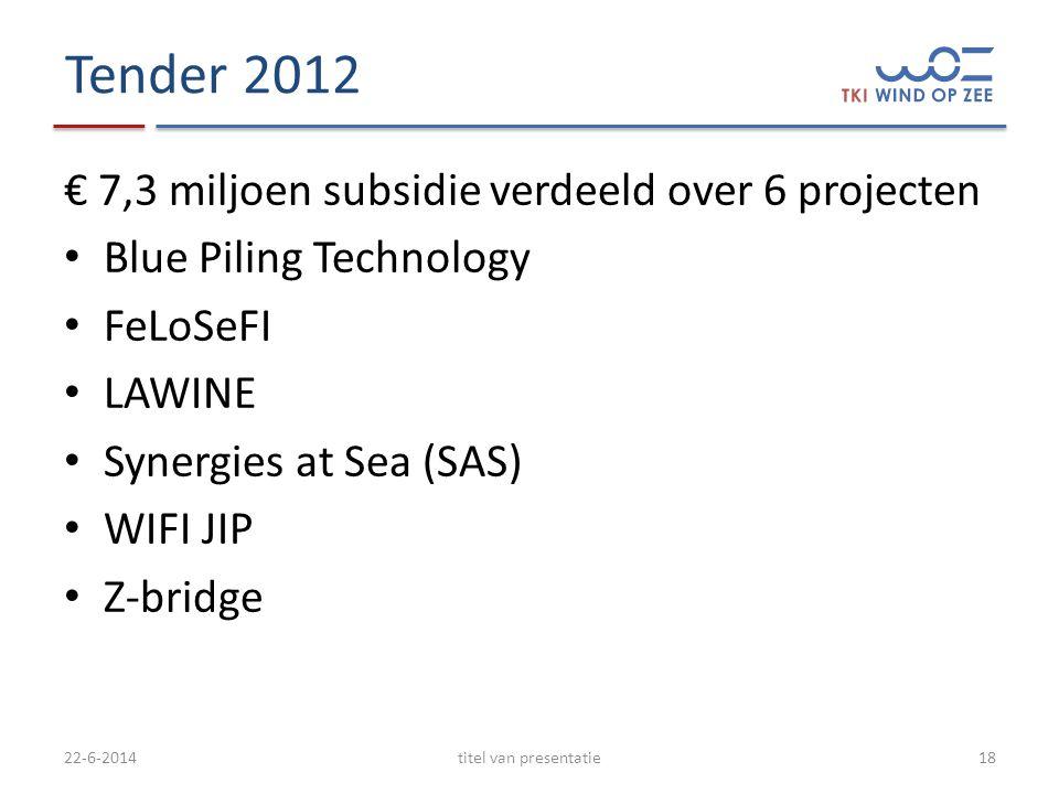 Tender 2012 € 7,3 miljoen subsidie verdeeld over 6 projecten