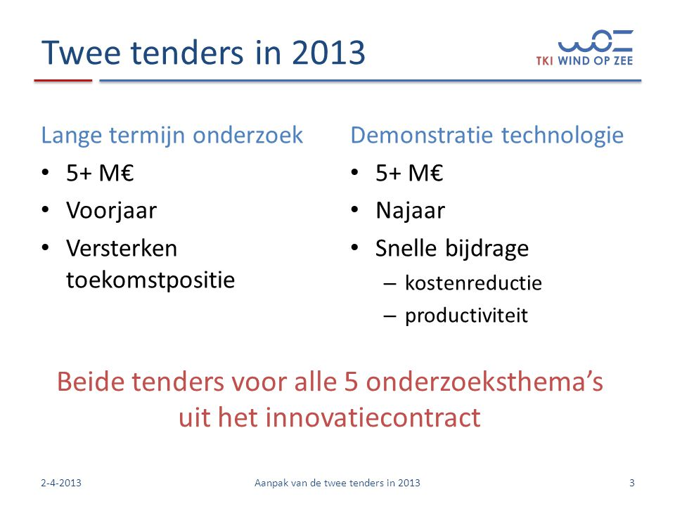 Twee tenders in 2013 Lange termijn onderzoek. 5+ M€ Voorjaar. Versterken toekomstpositie. Demonstratie technologie.