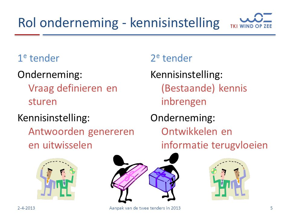 Rol onderneming - kennisinstelling