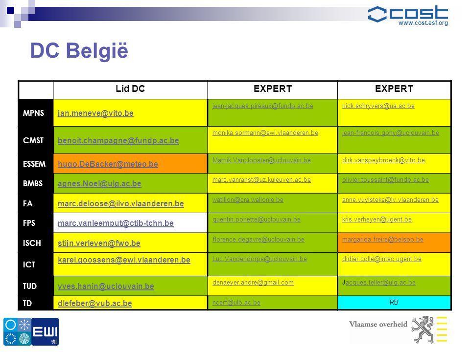 DC België Lid DC EXPERT MPNS jan.meneve@vito.be CMST
