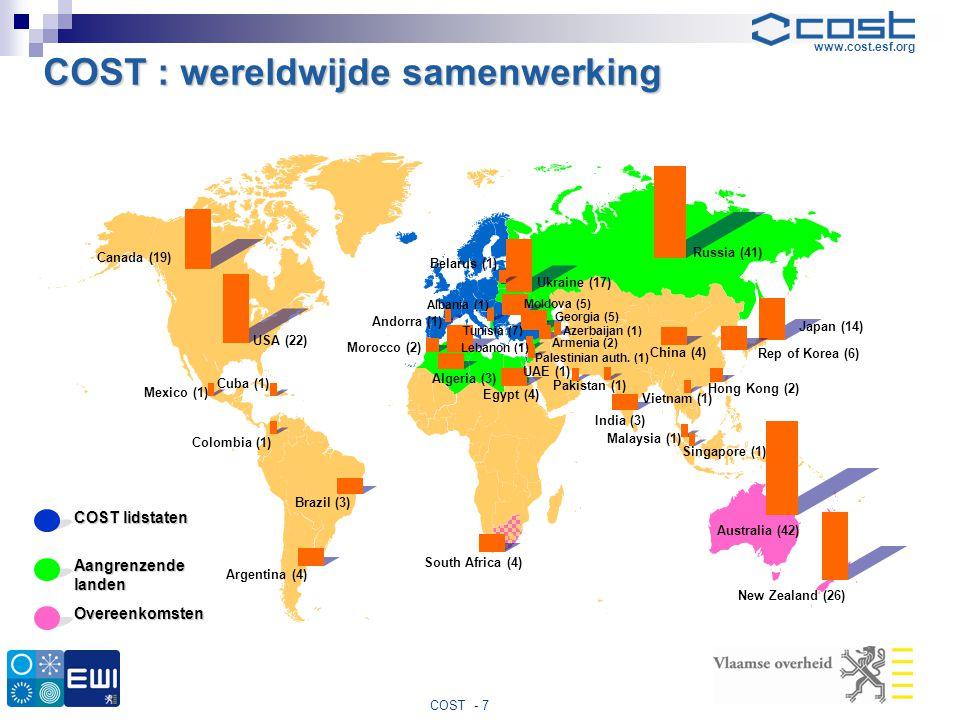 COST : wereldwijde samenwerking