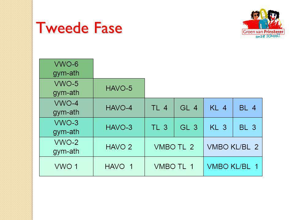 Tweede Fase VWO-6 gym-ath VWO-5 gym-ath HAVO-5 VWO-4 gym-ath HAVO-4