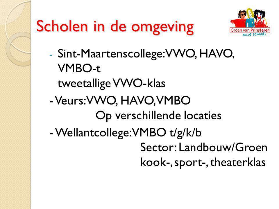 Scholen in de omgeving Sint-Maartenscollege: VWO, HAVO, VMBO-t tweetallige VWO-klas.