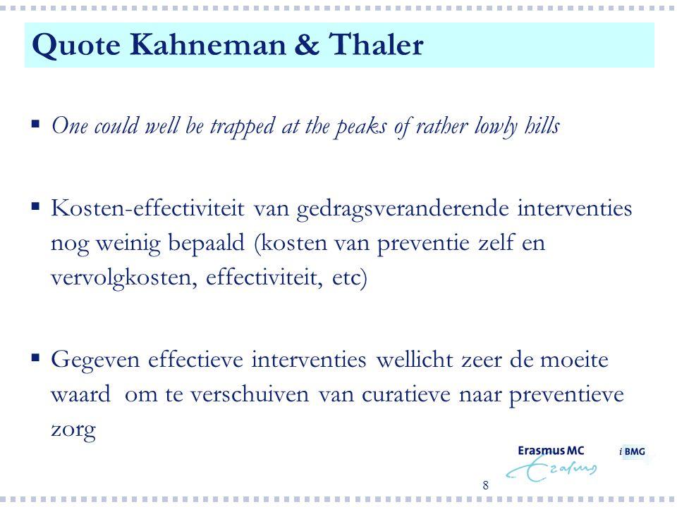Quote Kahneman & Thaler