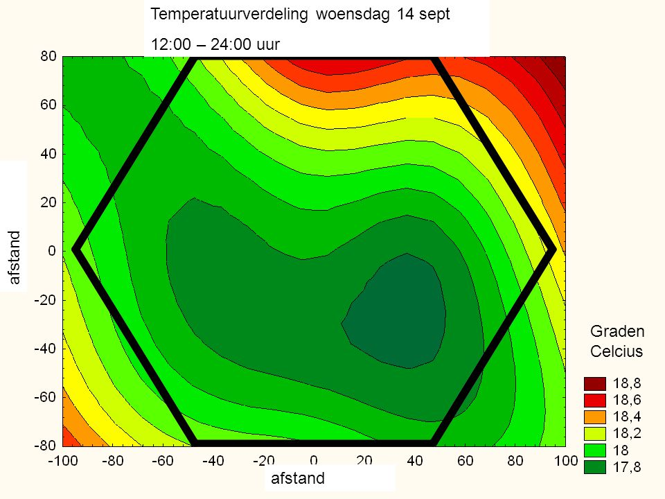 Temperatuurverdeling woensdag 14 sept