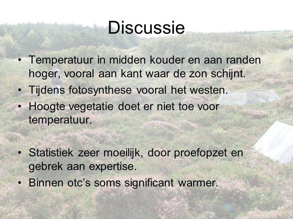 Discussie Temperatuur in midden kouder en aan randen hoger, vooral aan kant waar de zon schijnt. Tijdens fotosynthese vooral het westen.