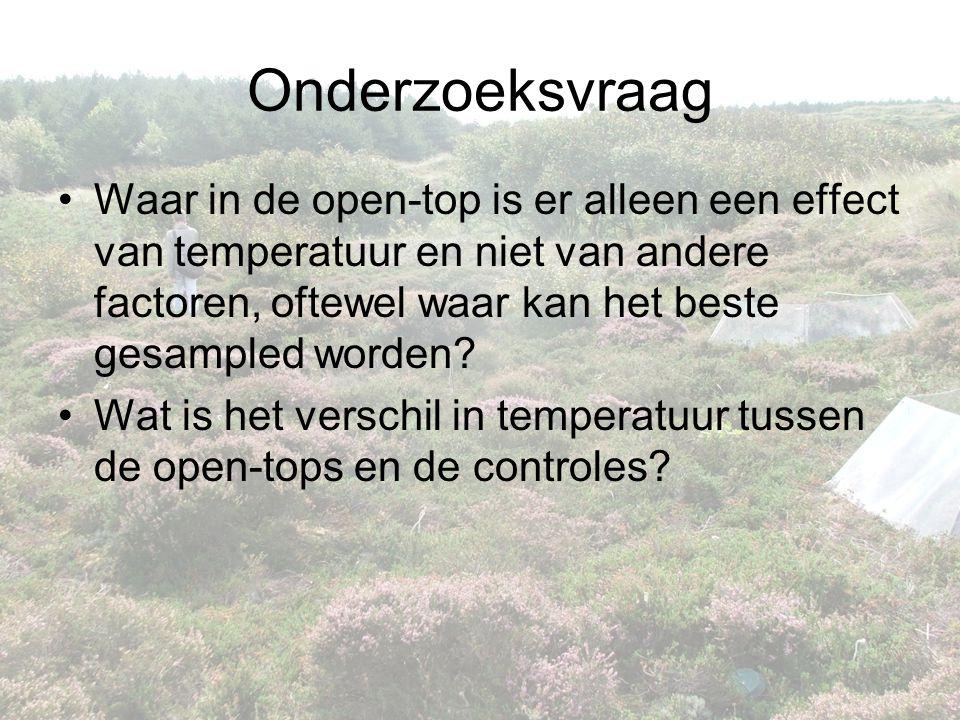 Onderzoeksvraag Waar in de open-top is er alleen een effect van temperatuur en niet van andere factoren, oftewel waar kan het beste gesampled worden
