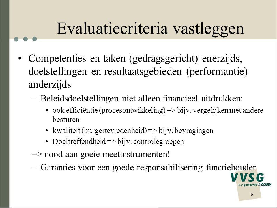 Evaluatiecriteria vastleggen