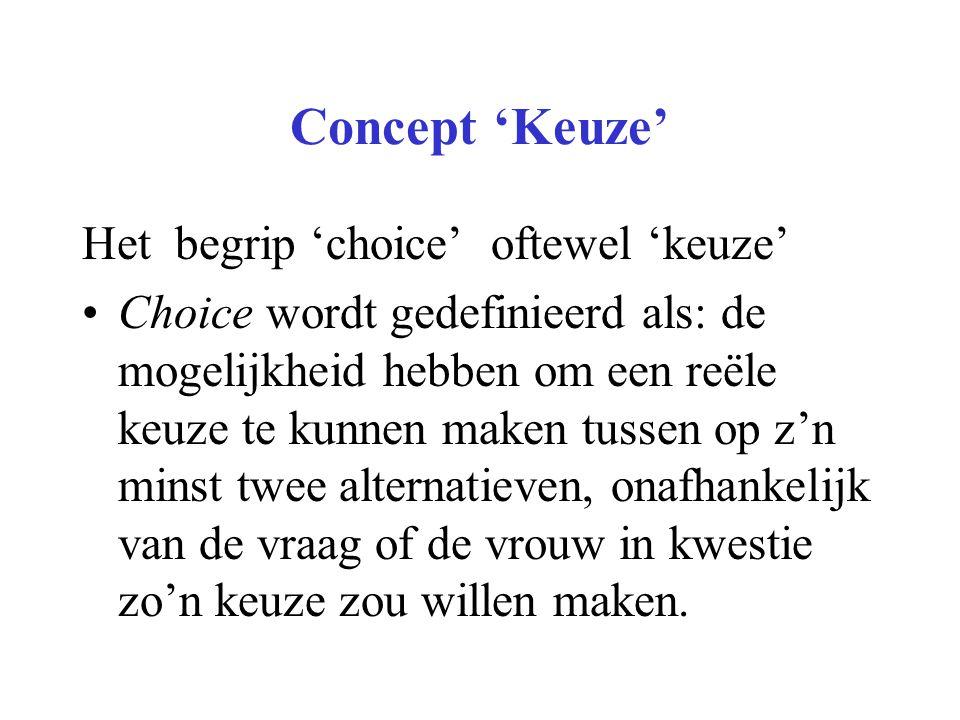 Concept 'Keuze' Het begrip 'choice' oftewel 'keuze'