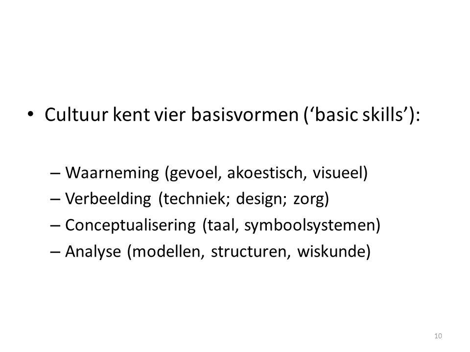 Cultuur kent vier basisvormen ('basic skills'):
