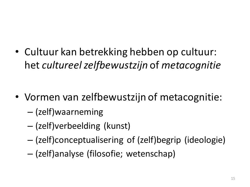 Vormen van zelfbewustzijn of metacognitie: