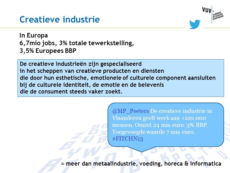 Creatieve industrie In Europa 6,7mio jobs, 3% totale tewerkstelling,
