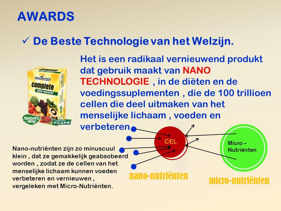 AWARDS  De Beste Technologie van het Welzijn.
