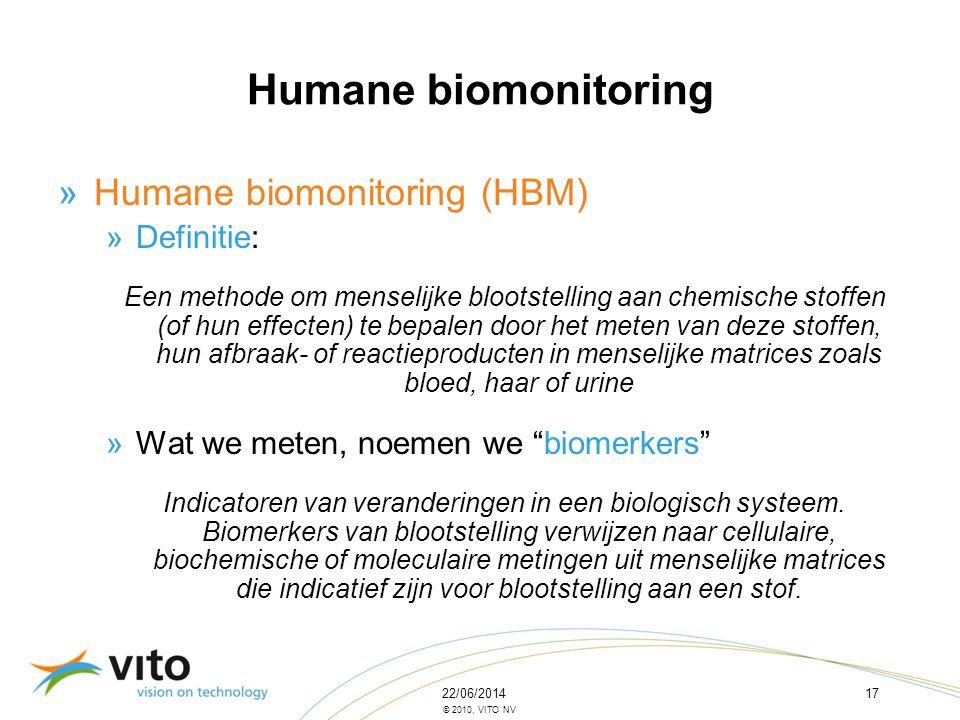 Humane biomonitoring Humane biomonitoring (HBM) Definitie: