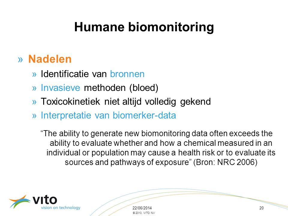Humane biomonitoring Nadelen Identificatie van bronnen