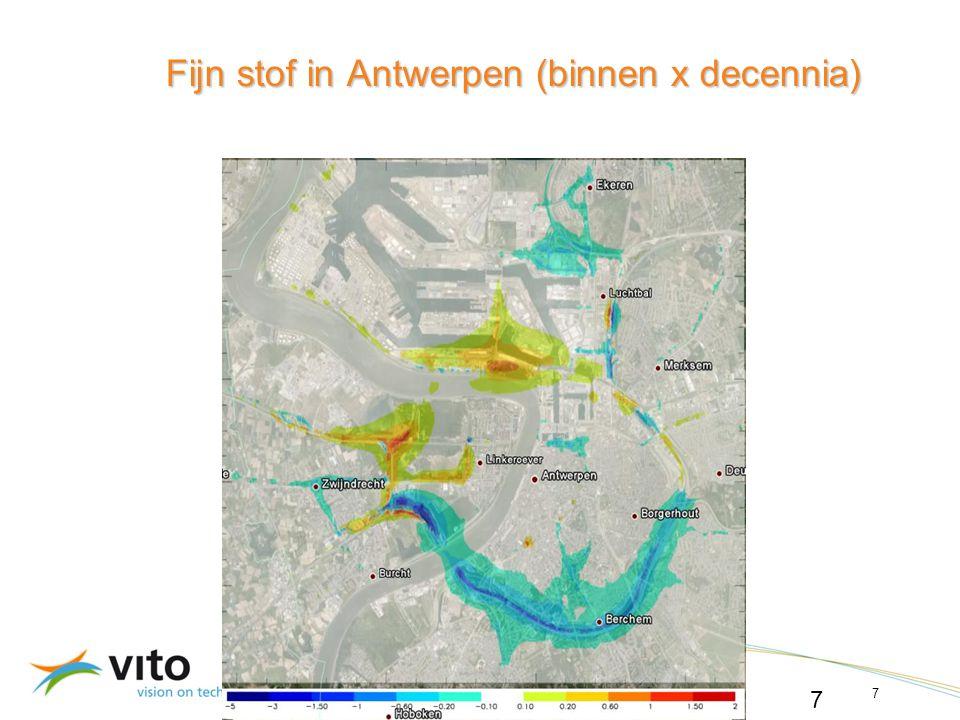 Fijn stof in Antwerpen (binnen x decennia)