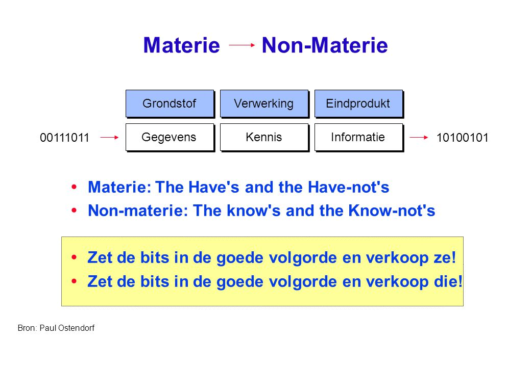 Materie Non-Materie Materie: The Have s and the Have-not s