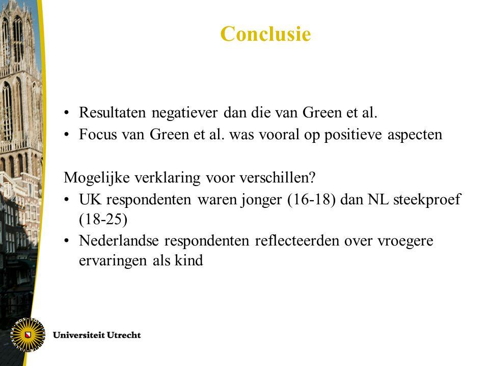 Conclusie Resultaten negatiever dan die van Green et al.