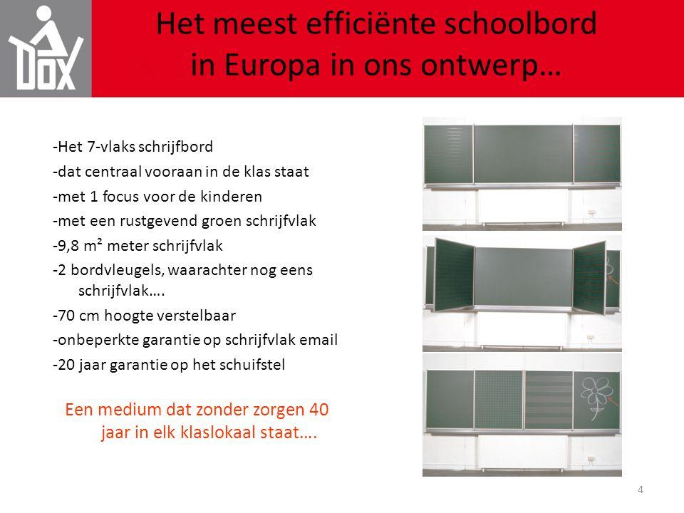 Het meest efficiënte schoolbord in Europa in ons ontwerp…