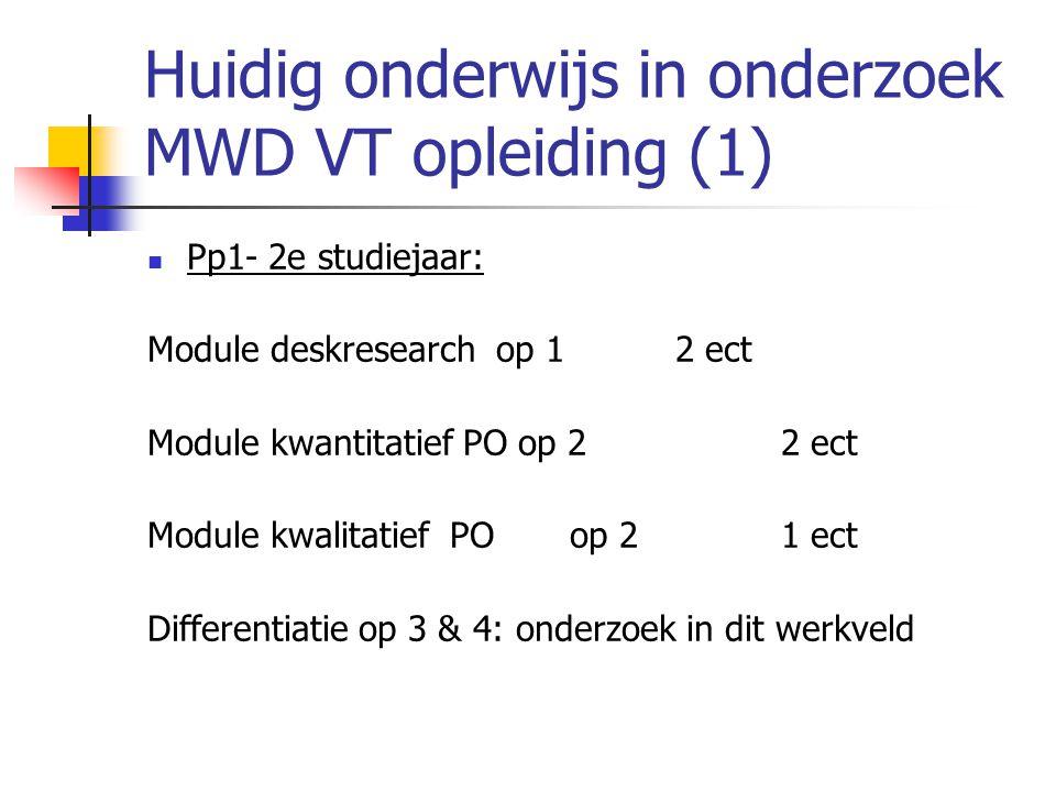 Huidig onderwijs in onderzoek MWD VT opleiding (1)