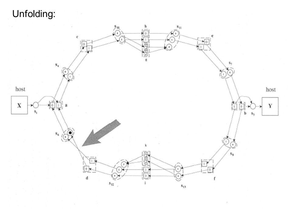 Unfolding: 8.17. Unfolding - eerste stap