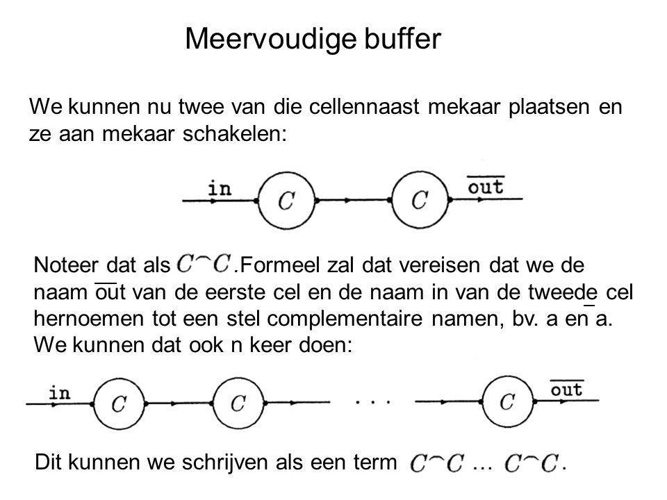 Meervoudige buffer We kunnen nu twee van die cellennaast mekaar plaatsen en ze aan mekaar schakelen: