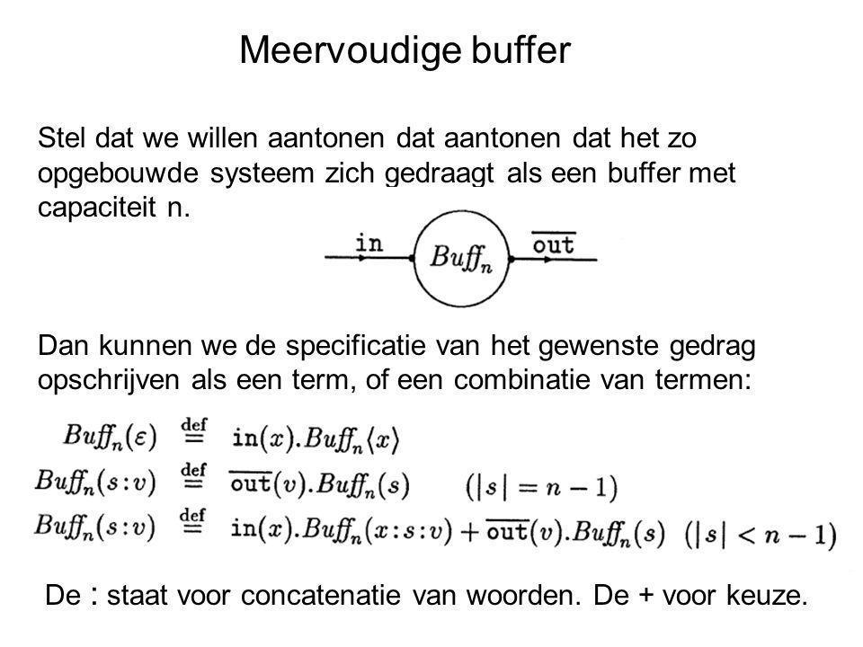 Meervoudige buffer Stel dat we willen aantonen dat aantonen dat het zo opgebouwde systeem zich gedraagt als een buffer met capaciteit n.