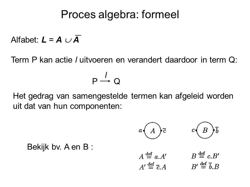 Proces algebra: formeel