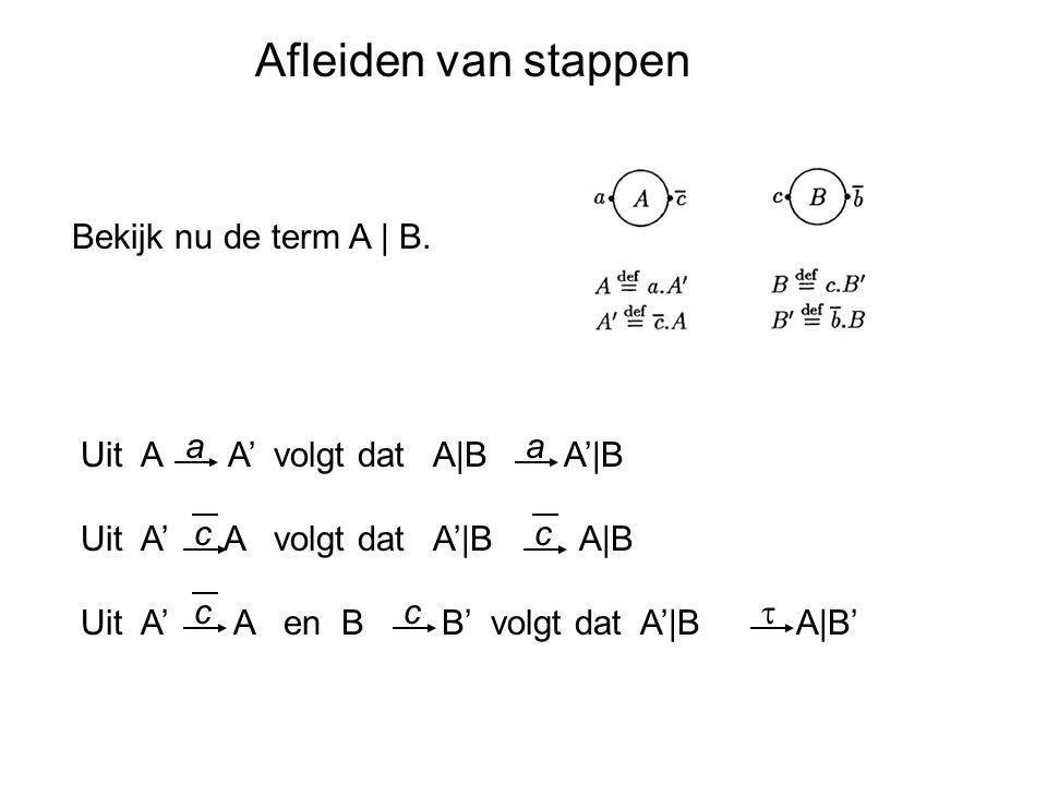 Afleiden van stappen Bekijk nu de term A | B. a a