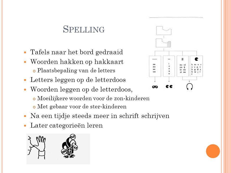 Spelling Tafels naar het bord gedraaid Woorden hakken op hakkaart