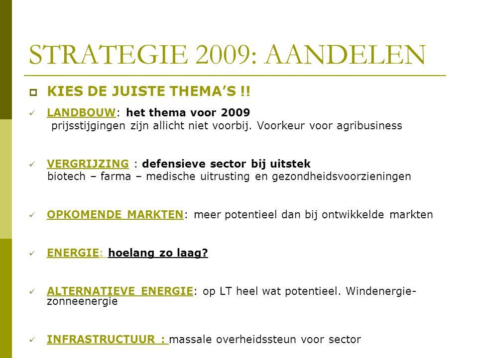 STRATEGIE 2009: AANDELEN KIES DE JUISTE THEMA'S !!