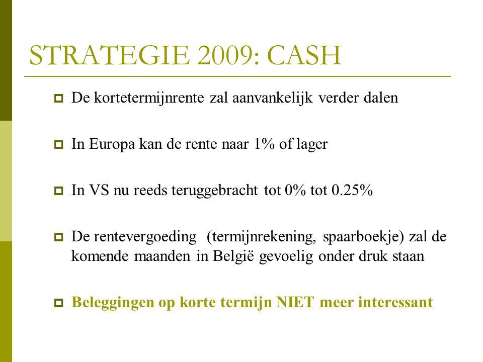 STRATEGIE 2009: CASH De kortetermijnrente zal aanvankelijk verder dalen. In Europa kan de rente naar 1% of lager.