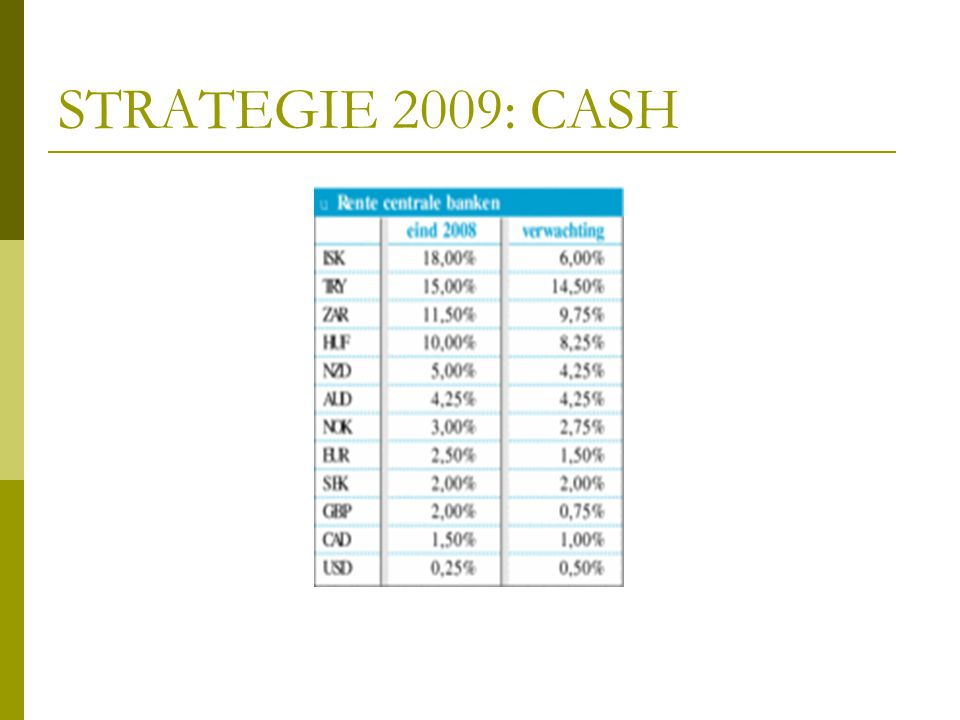 STRATEGIE 2009: CASH