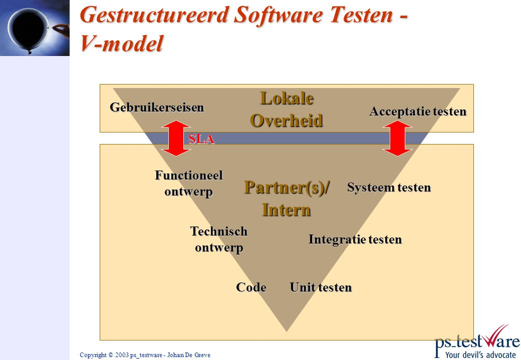 Gestructureerd Software Testen - V-model