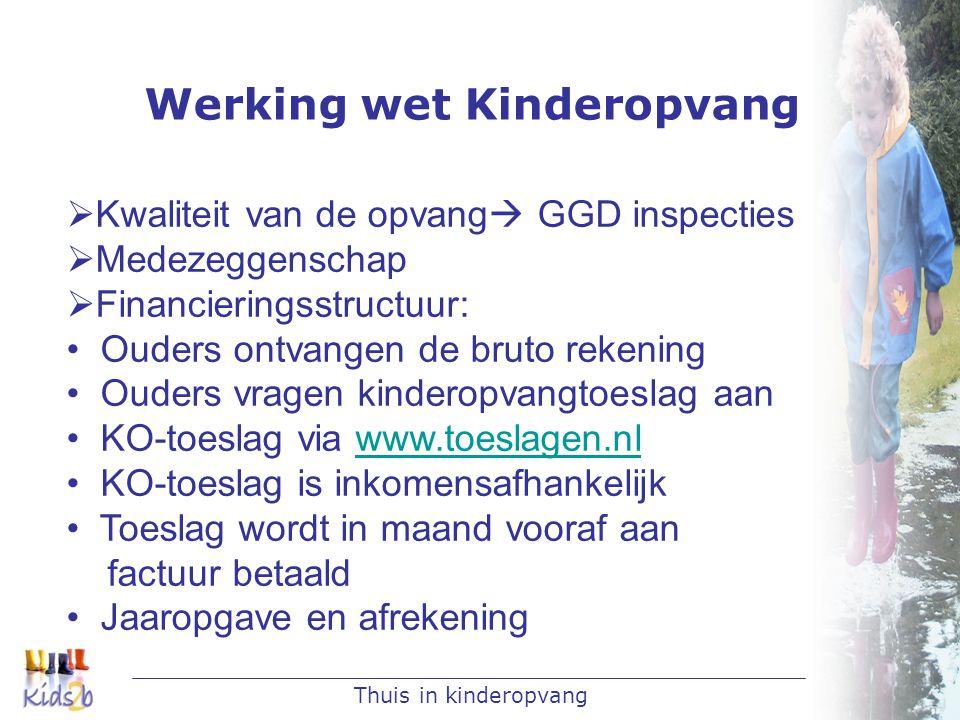 Werking wet Kinderopvang