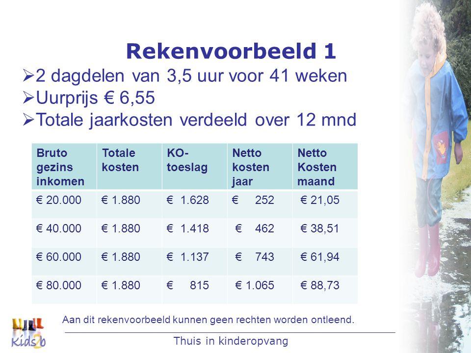 Rekenvoorbeeld 1 2 dagdelen van 3,5 uur voor 41 weken Uurprijs € 6,55