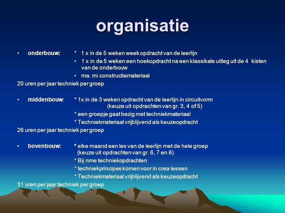 organisatie onderbouw: * 1 x in de 5 weken week opdracht van de leerlijn.