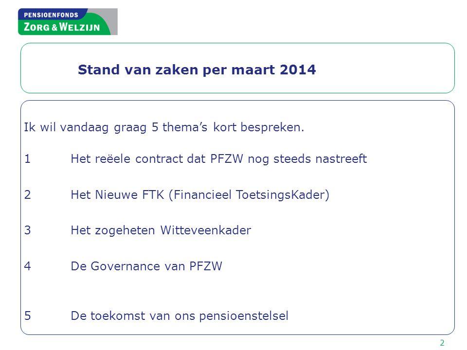 Stand van zaken per maart 2014