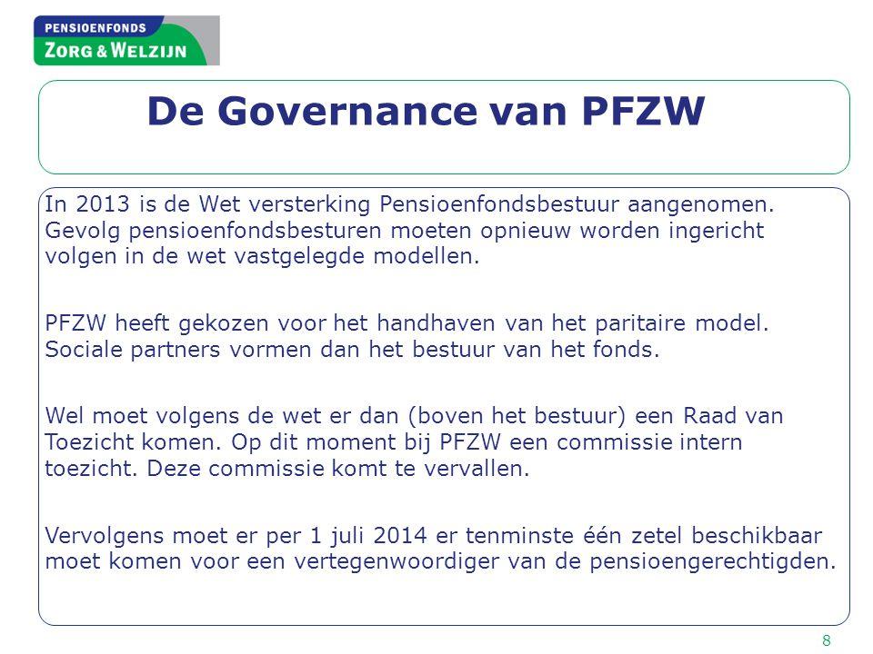 De Governance van PFZW